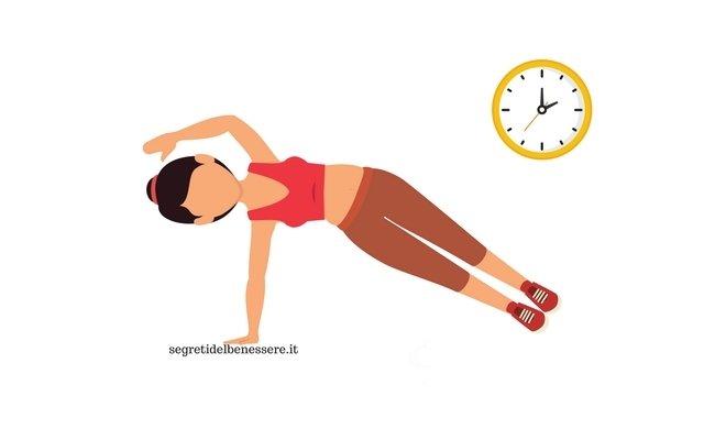 allenarsi in pochi minuti