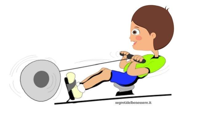 perdita di peso e rigonfiamento degli ijist